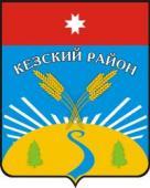 Поселок Кез