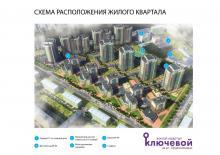 ЖК Ключевой 3-1А, застройщик Аспэк
