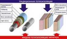 Жидкая теплоизоляция: 1 мм заменяет 5 см минеральной ваты!