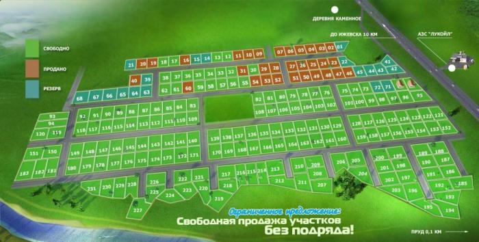Коттеджный поселок «Весна Дома», 12 км от Ижевска, Каменное