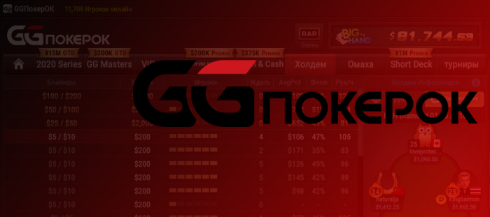 Секреты покера: тактика игры против агрессивных противников
