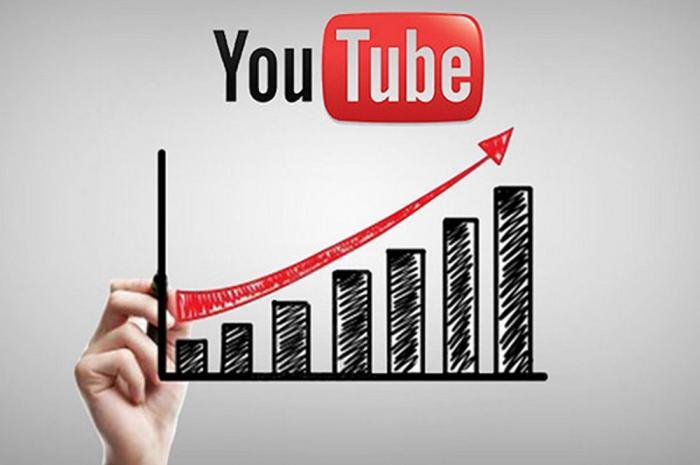 Продвижение канала на видеохостинге: основные нюансы