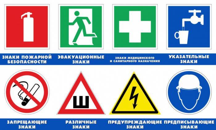 Знаки безопасности: главные особенности