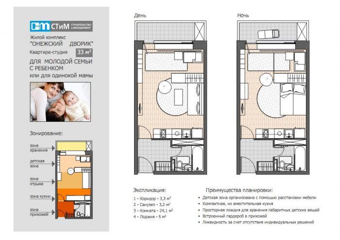 купить квартиру студию в спб вторичка красногвардейский район