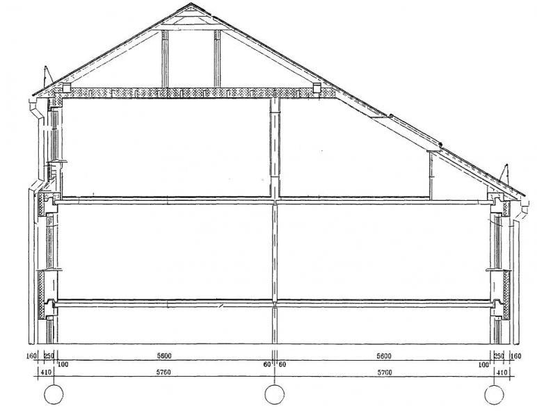 Мансардная крыша больше